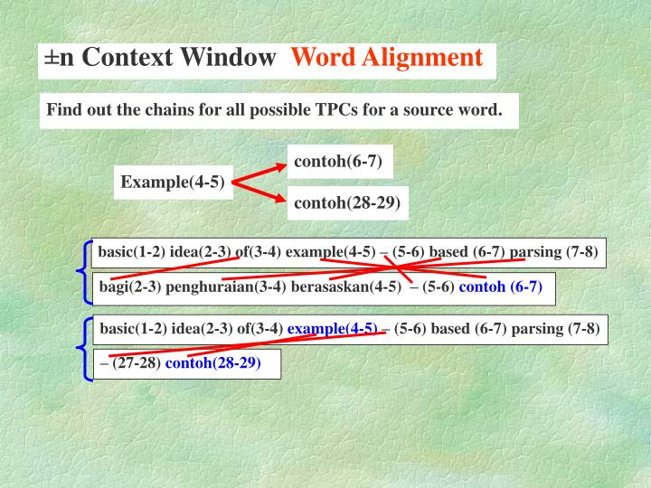 contoh(6-7)