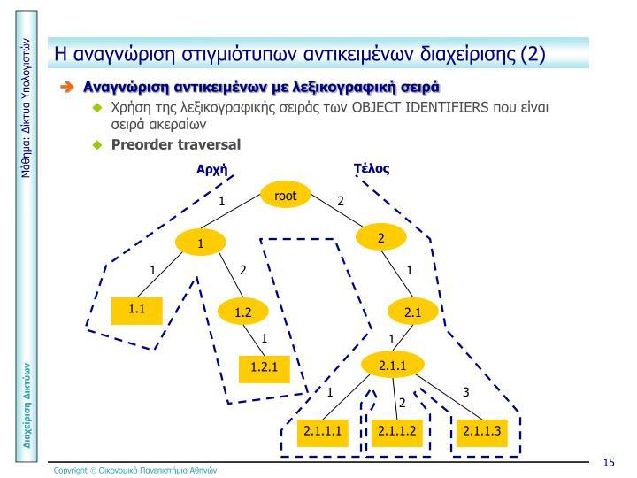 Η αναγνώριση στιγμιότυπων αντικειμένων διαχείρισης