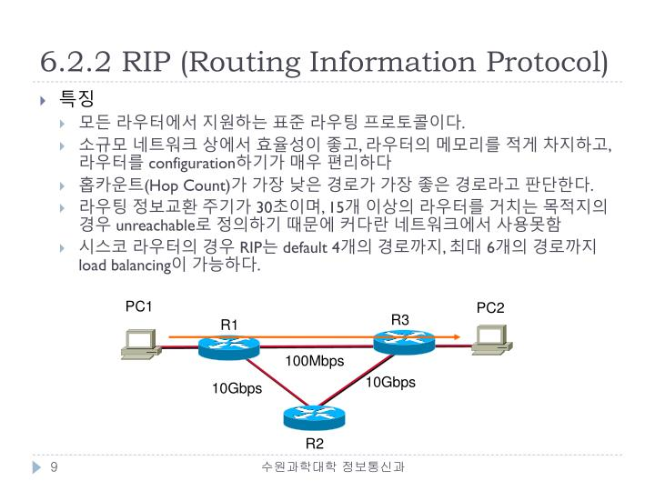 6.2.2 RIP (Routing Information Protocol)