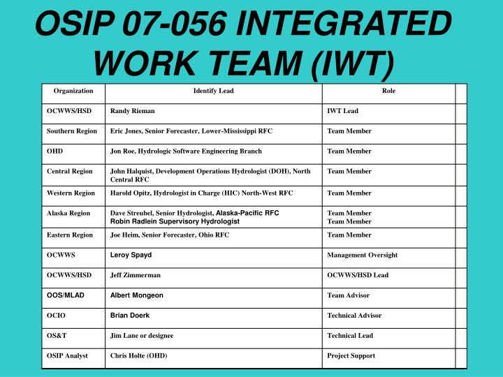 OSIP 07-056 INTEGRATED WORK TEAM (IWT)