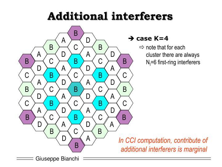 case K=4