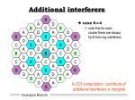 additional interferers