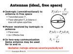 antennas ideal free space