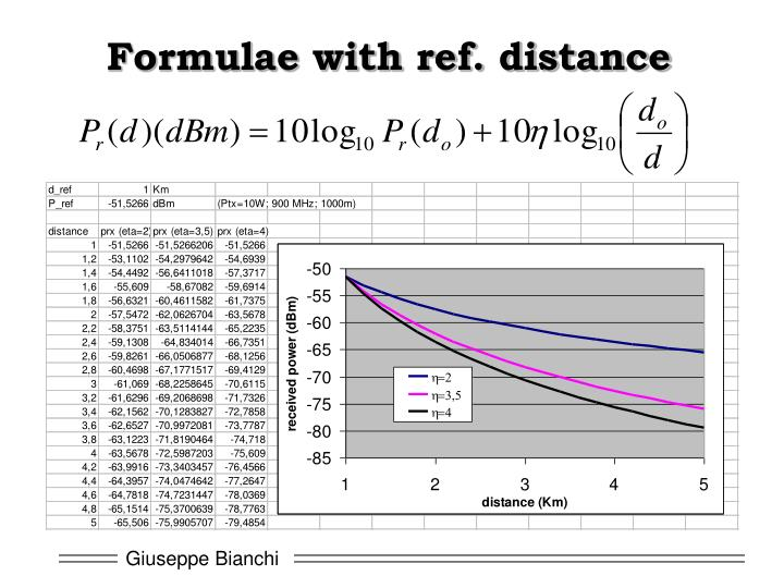 Formulae with ref. distance