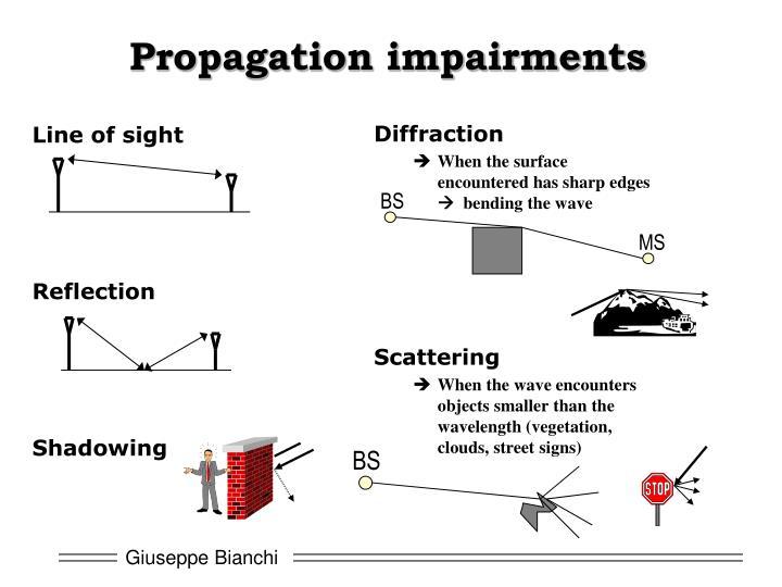 Propagation impairments