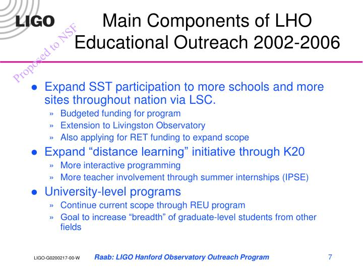 Main Components of LHO Educational Outreach 2002-2006