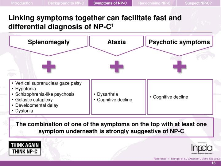 Linking symptoms together can facilitate fast and differential diagnosis of NP-C