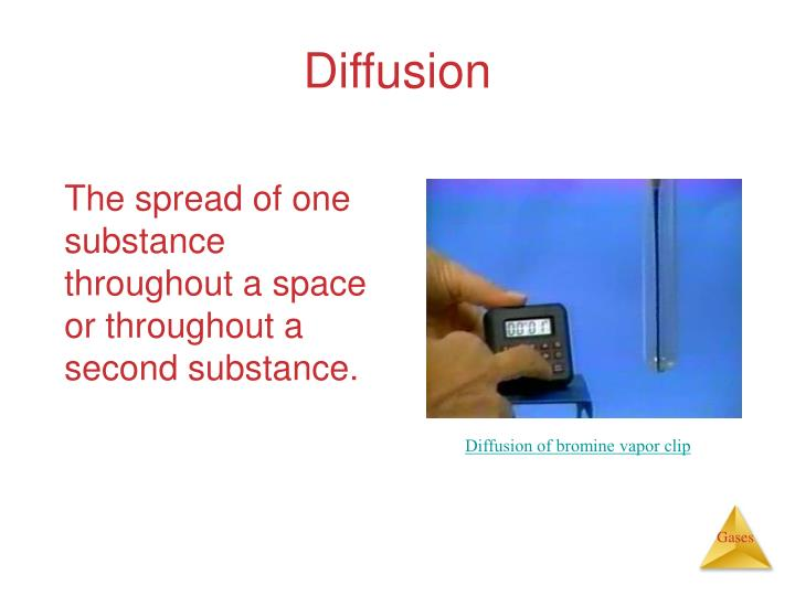 Diffusion
