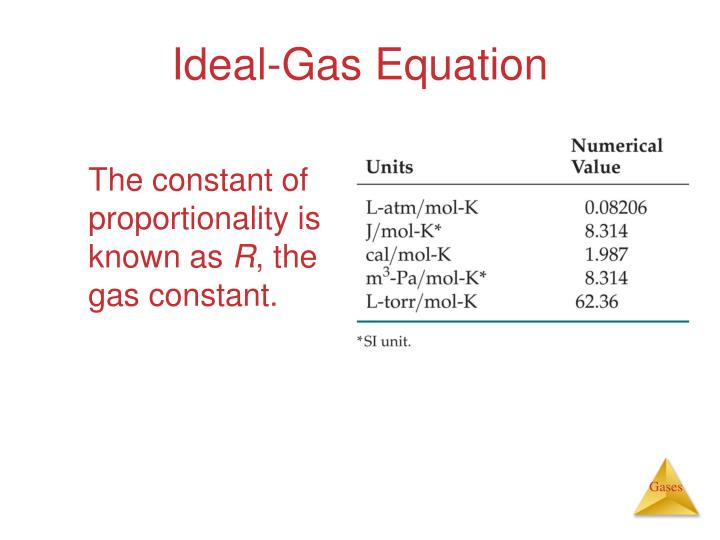 Ideal-Gas Equation