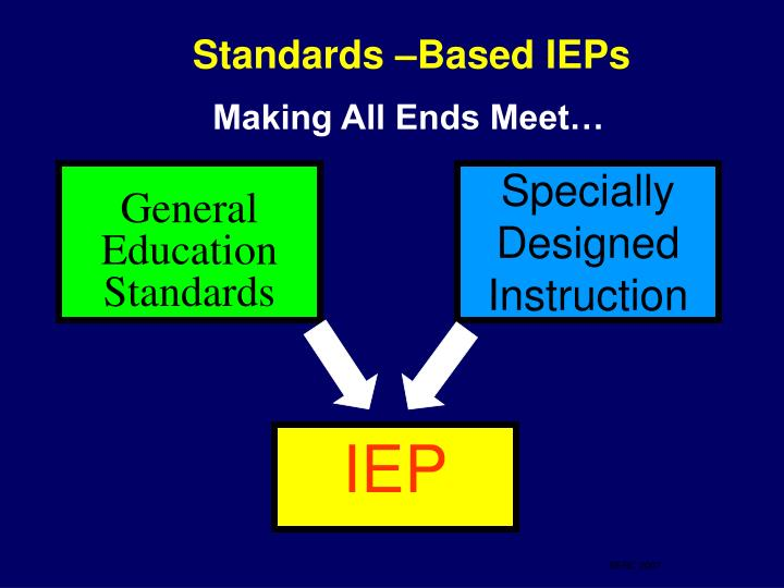 Standards –Based IEPs