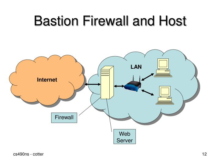Bastion Firewall and Host