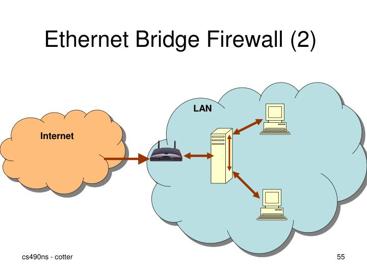 Ethernet Bridge Firewall (2)