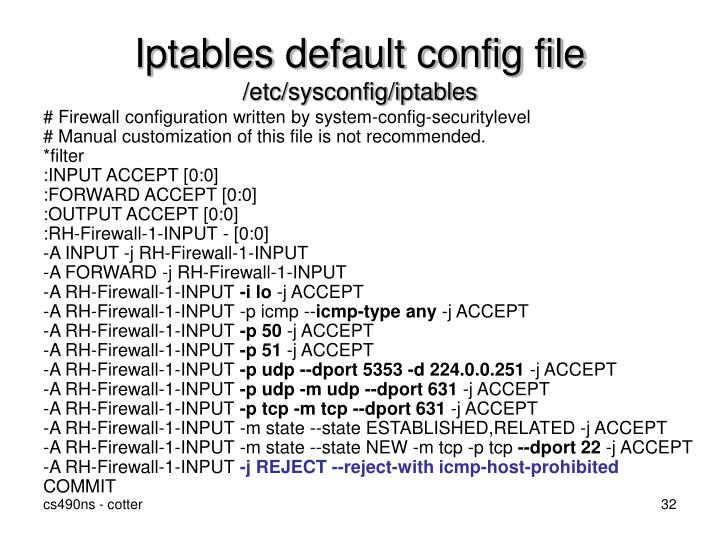 Iptables default config file