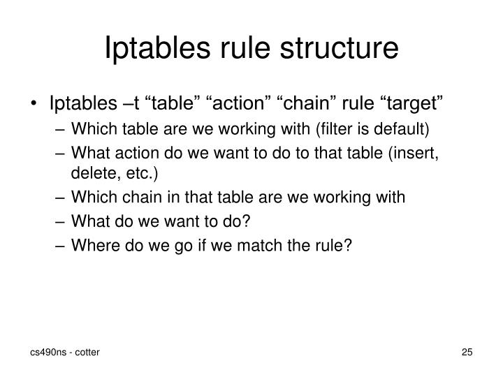 Iptables rule structure