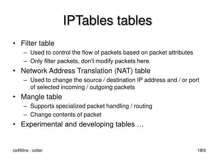 IPTables tables