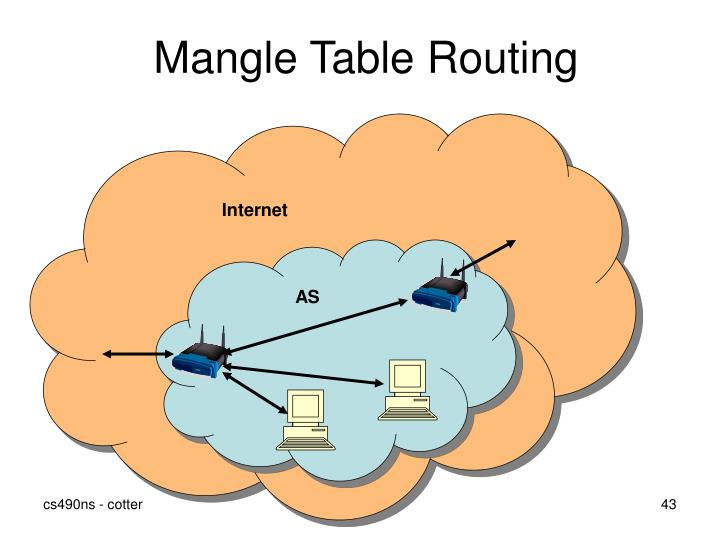 Mangle Table Routing