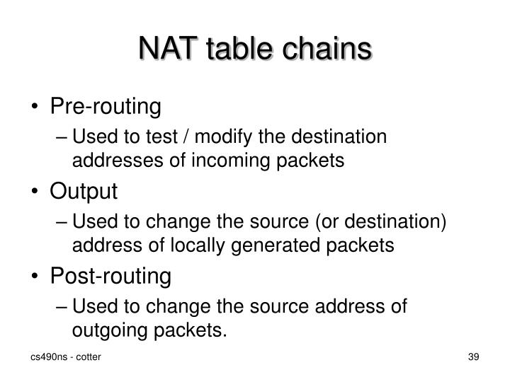 NAT table chains