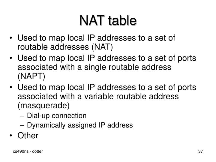 NAT table