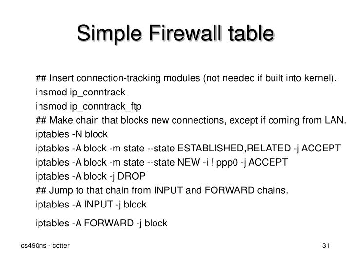 Simple Firewall table