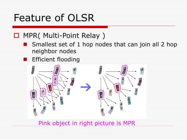 Feature of OLSR