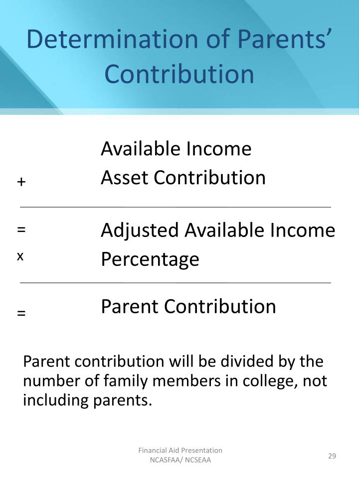 Determination of Parents' Contribution