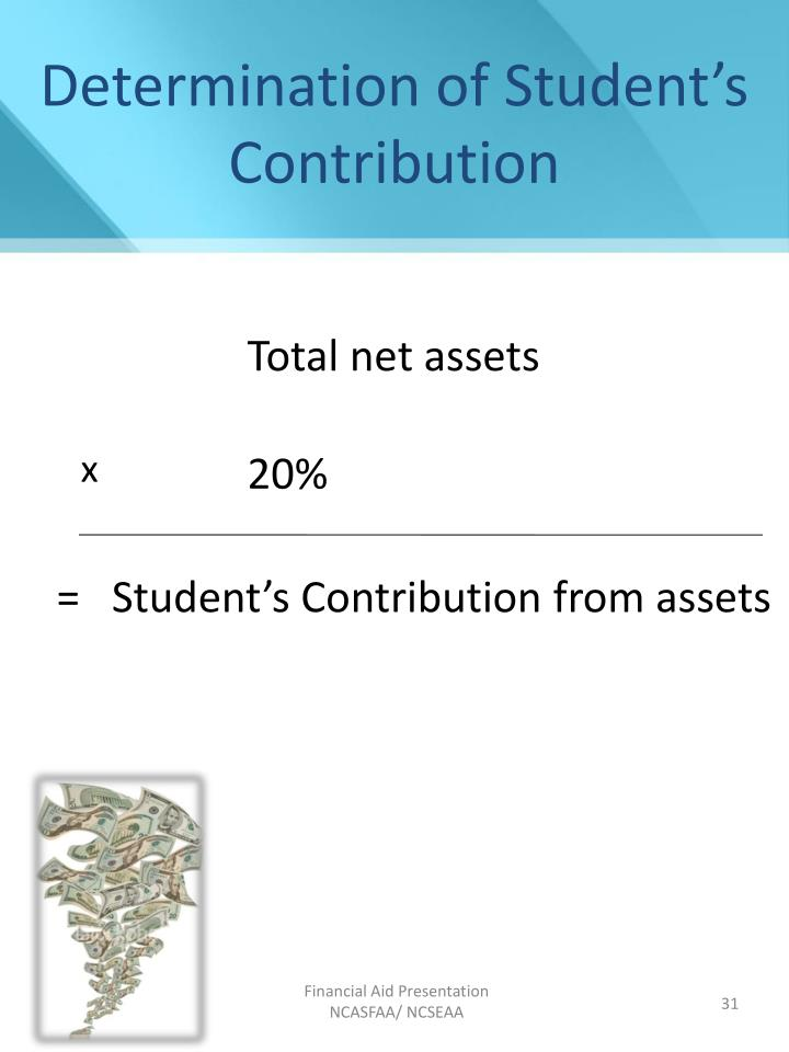 Determination of Student's Contribution