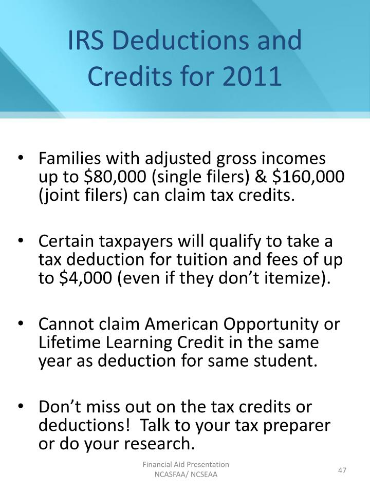 IRS Deductions and