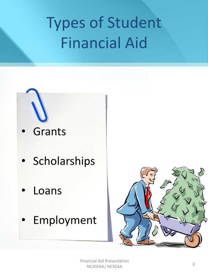 Types of student financial aid
