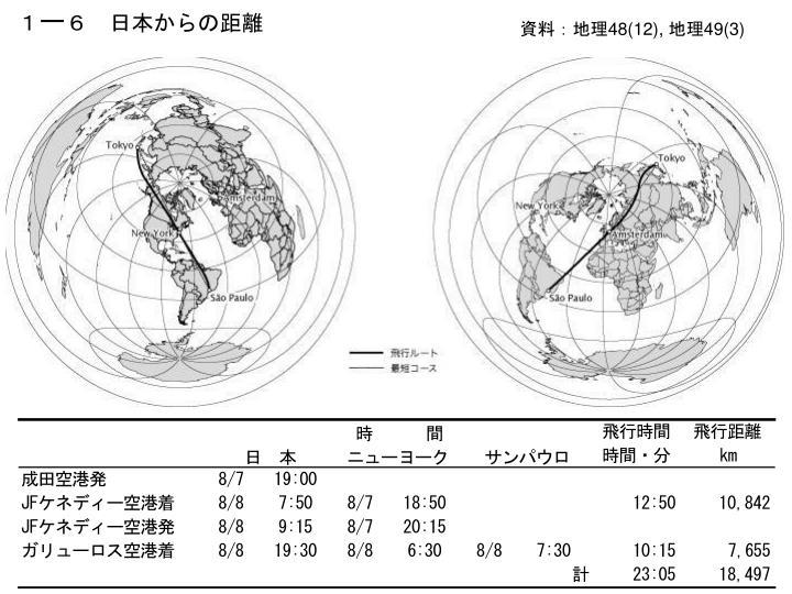 資料:地理