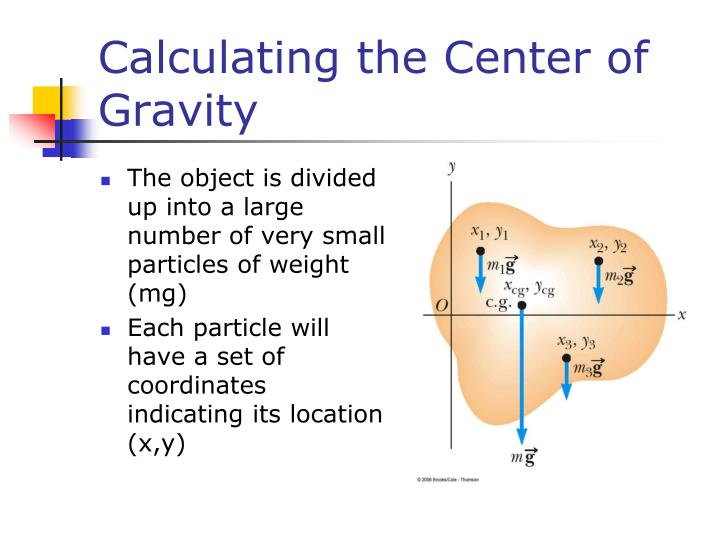 Calculating the Center of Gravity