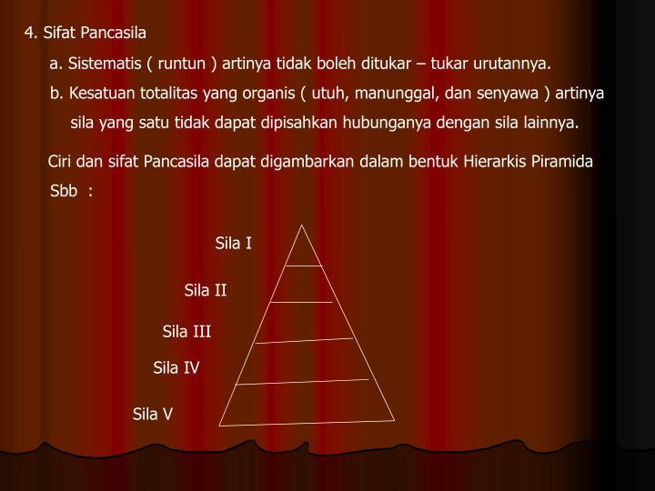 4. Sifat Pancasila