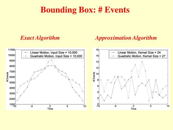 Bounding Box: # Events