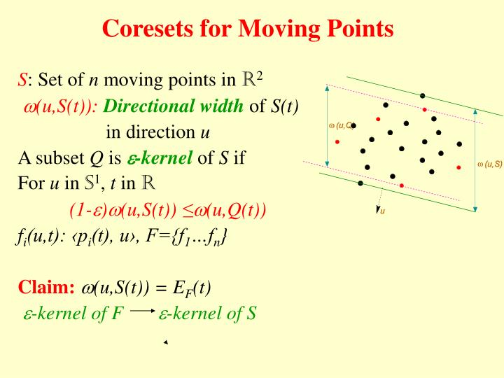 Coresets for Moving Points