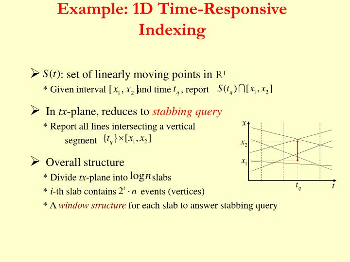 Example: 1D Time-Responsive Indexing