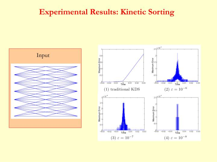 Experimental Results: Kinetic Sorting