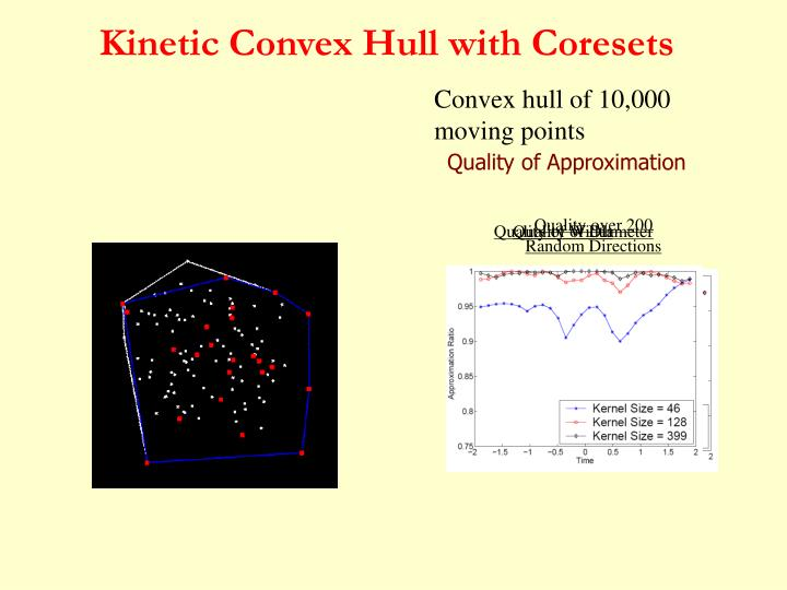 Kinetic Convex Hull with Coresets