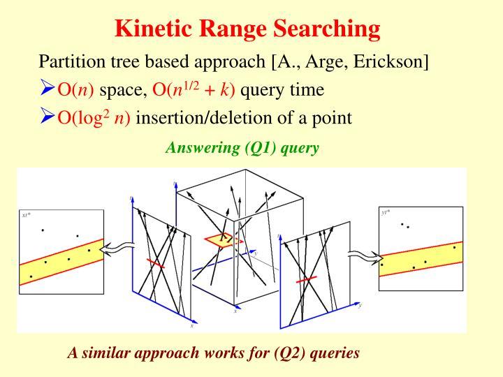 Kinetic Range Searching