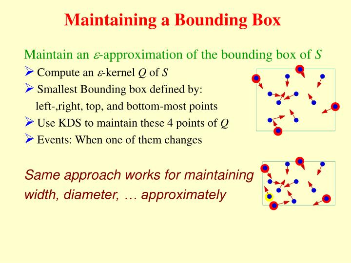 Maintaining a Bounding Box