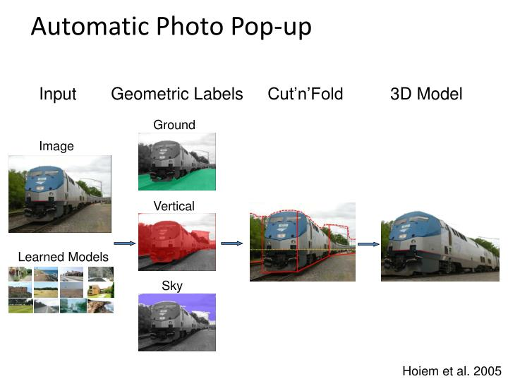Automatic Photo Pop-up