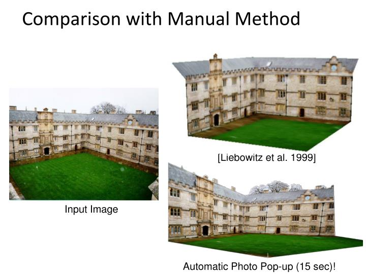 Comparison with Manual Method