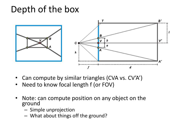 Depth of the box