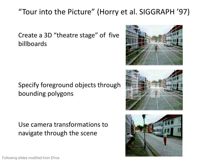 """Tour into the Picture"" (Horry et al. SIGGRAPH '97)"