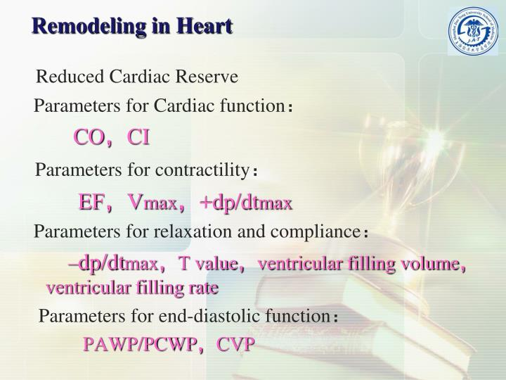 Remodeling in Heart