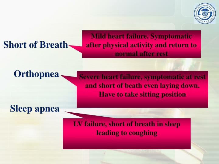 Mild heart failure. Symptomatic after physical activity and return to normal after rest