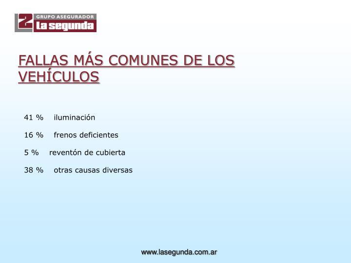 FALLAS MÁS COMUNES DE LOS VEHÍCULOS