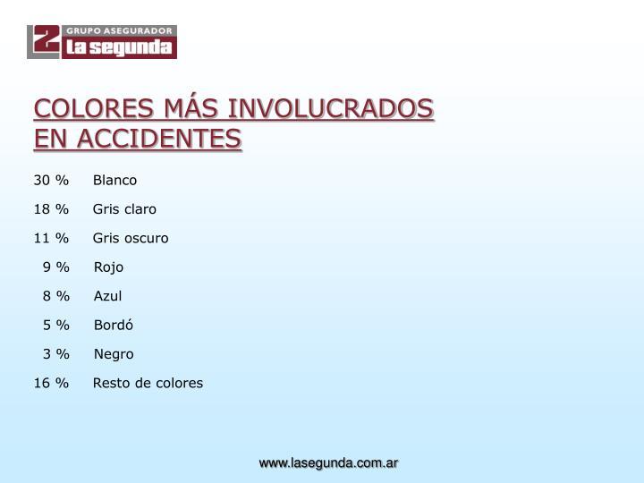 COLORES MÁS INVOLUCRADOS EN ACCIDENTES