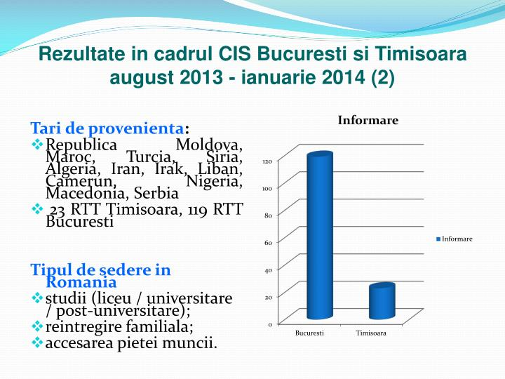 Rezultate in cadrul CIS Bucuresti si Timisoara
