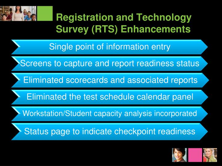 Registration and Technology Survey (RTS) Enhancements