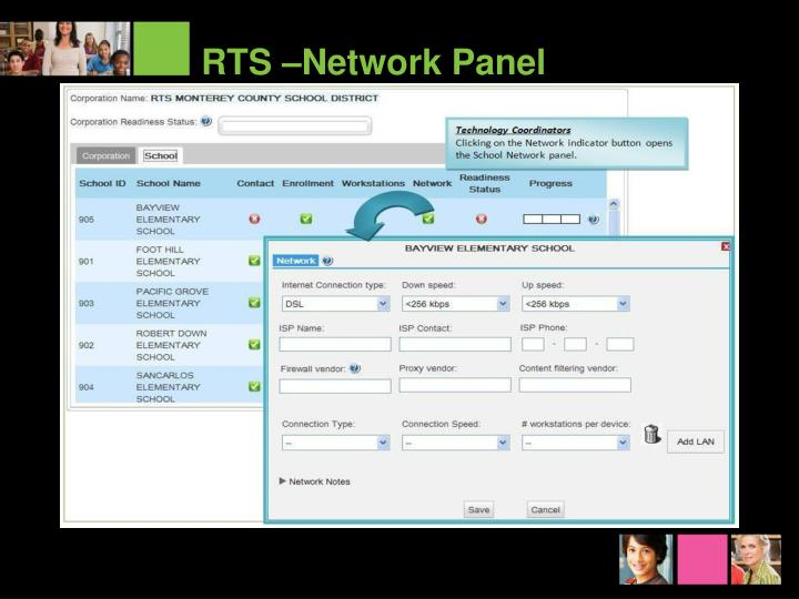 RTS –Network Panel