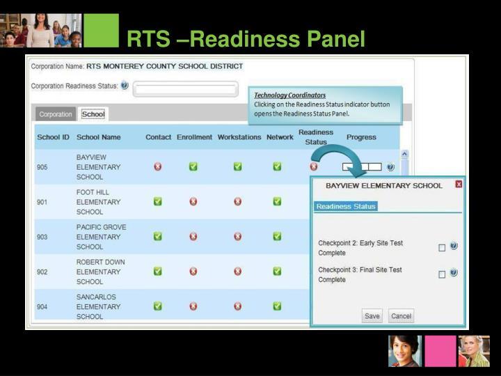 RTS –Readiness Panel